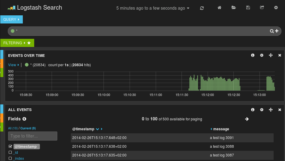 Output to Elasticsearch in Logstash format (Kibana-friendly